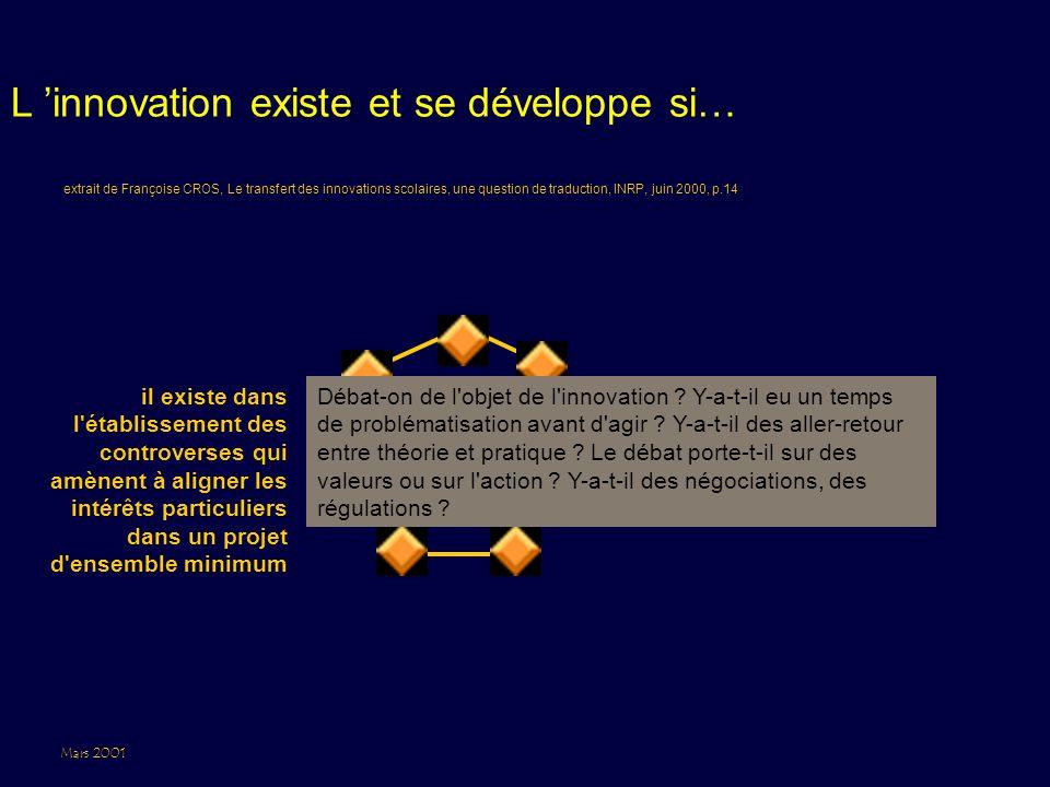 Mars 2001 L 'innovation existe et se développe si… il existe dans l'établissement des controverses qui amènent à aligner les intérêts particuliers dan