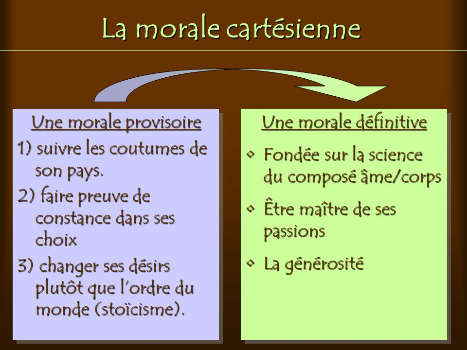 La morale cartésienne Une morale provisoire 1) suivre les coutumes de son pays. 2) faire preuve de constance dans ses choix 3) changer ses désirs plut