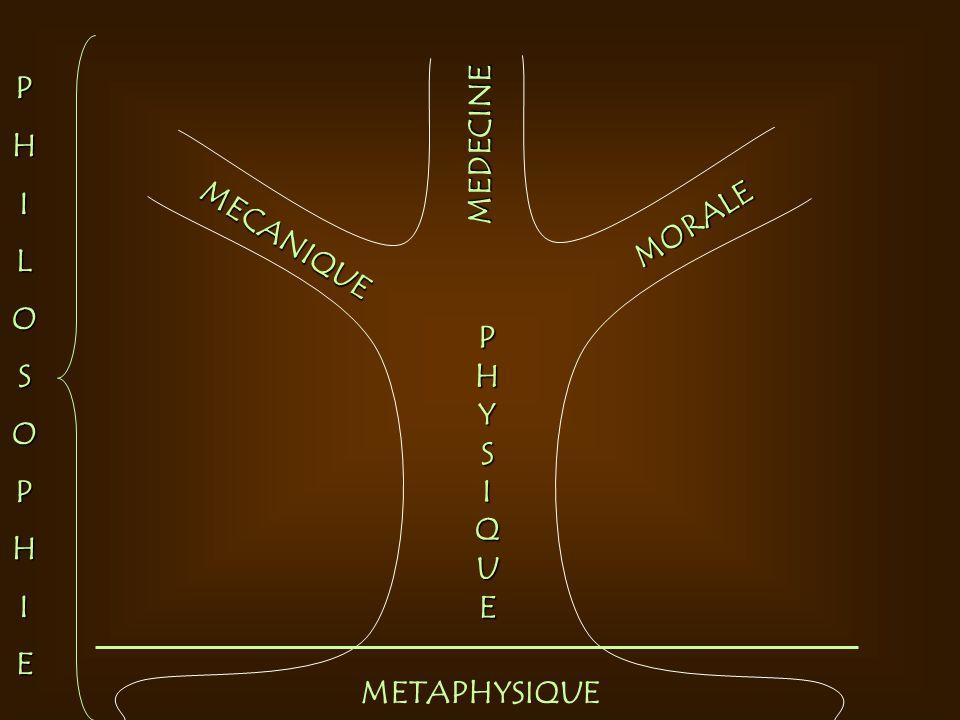 PHYSIQUE METAPHYSIQUE MECANIQUE MORALE MEDECINE PHILOSOPHIE