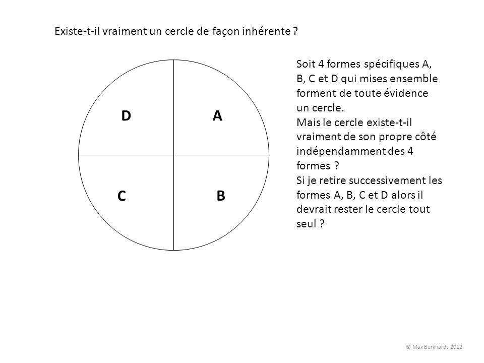 A B C D Existe-t-il vraiment un cercle de façon inhérente ? Soit 4 formes spécifiques A, B, C et D qui mises ensemble forment de toute évidence un cer