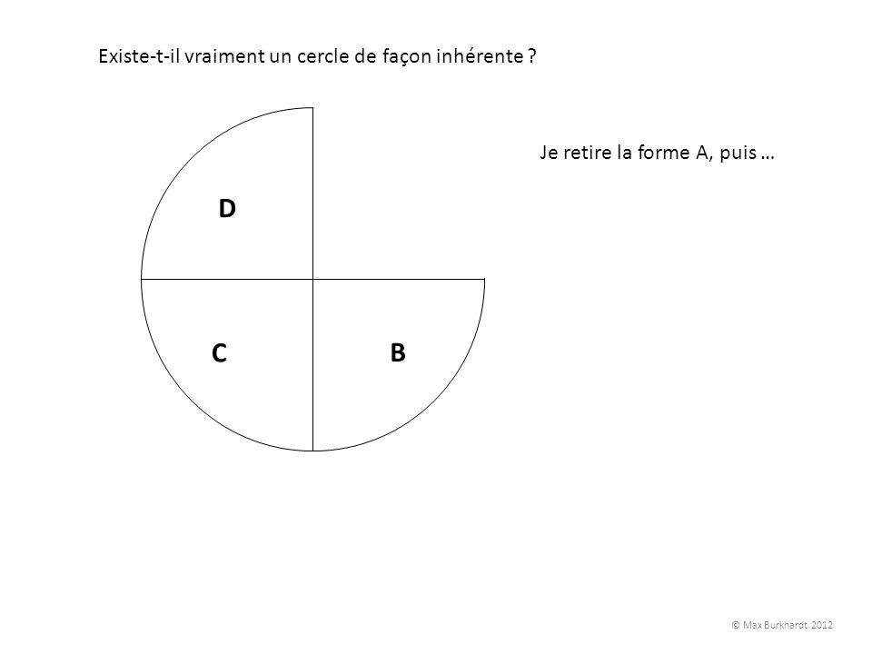A B C D Existe-t-il vraiment un cercle de façon inhérente ? Je retire la forme A, puis … © Max Burkhardt 2012