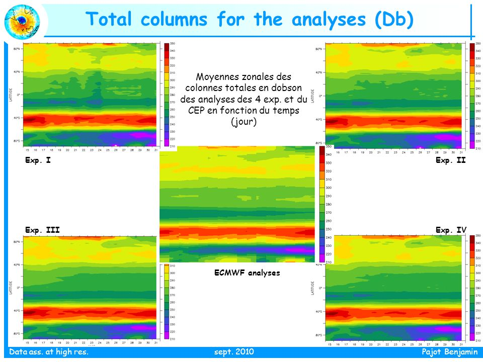 Data ass. at high res. sept. 2010 Pajot Benjamin Total columns for the analyses (Db) Exp.