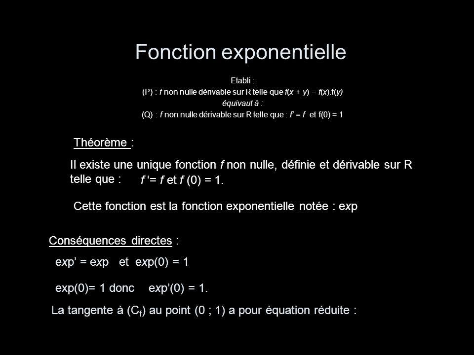 Fonction exponentielle Etabli : (P) : f non nulle dérivable sur R telle que f(x + y) = f(x).f(y) équivaut à : (Q) : f non nulle dérivable sur R telle