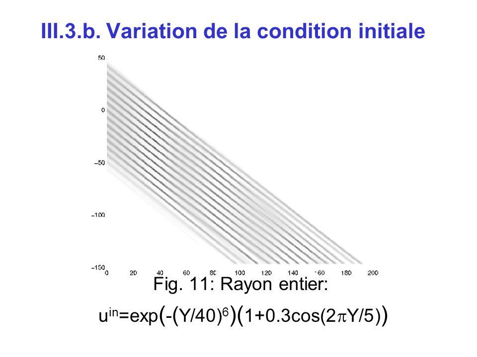 III.3.b. Variation de la condition initiale Fig. 11: Rayon entier: u in =exp ( - ( Y/40) 6 )( 1+0.3cos(2  Y/5) )