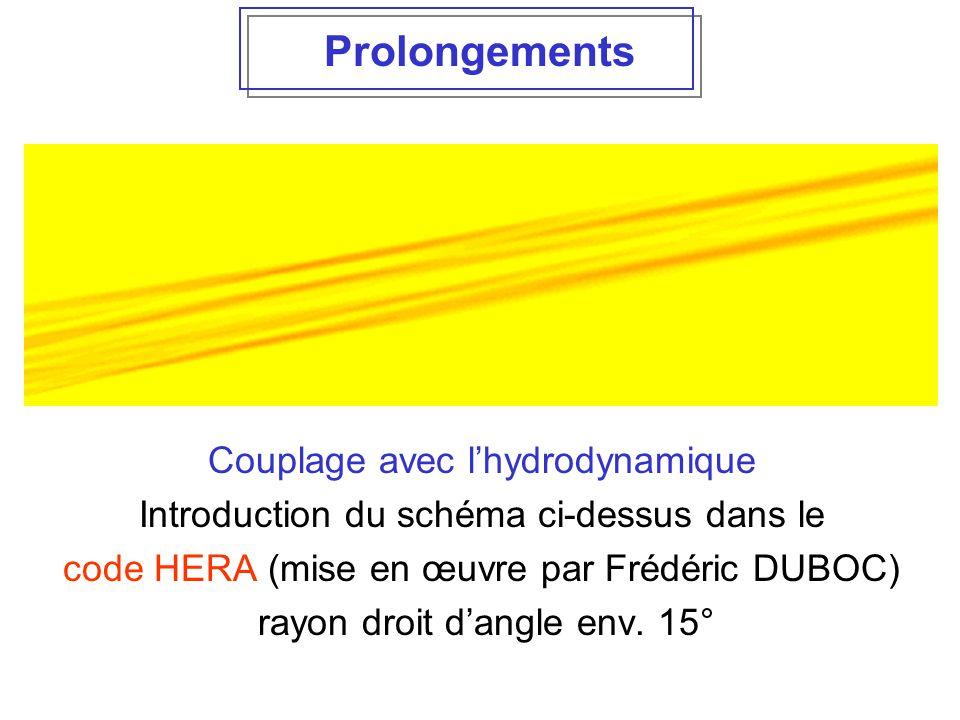 Prolongements Couplage avec l'hydrodynamique Introduction du schéma ci-dessus dans le code HERA (mise en œuvre par Frédéric DUBOC) rayon droit d'angle