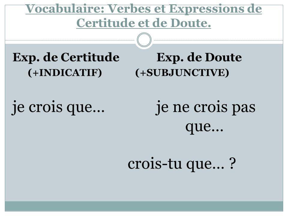 Vocabulaire: Verbes et Expressions de Certitude et de Doute. Exp. de Certitude Exp. de Doute (+INDICATIF) (+SUBJUNCTIVE) je crois que…je ne crois pas