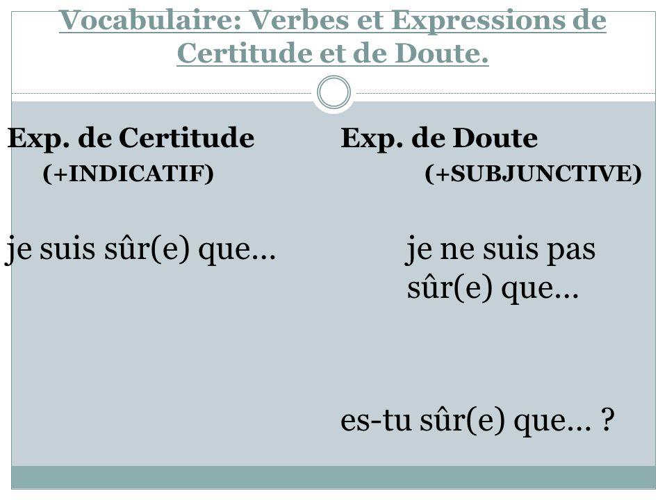 Vocabulaire: Verbes et Expressions de Certitude et de Doute. Exp. de Certitude Exp. de Doute (+INDICATIF) (+SUBJUNCTIVE) je suis sûr(e) que…je ne suis
