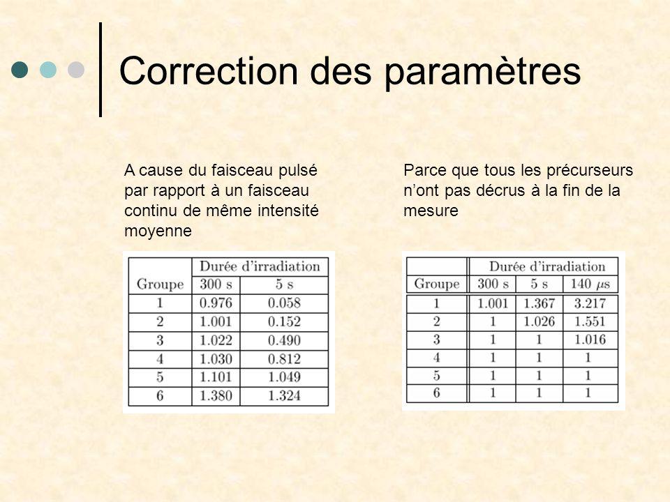 Correction des paramètres A cause du faisceau pulsé par rapport à un faisceau continu de même intensité moyenne Parce que tous les précurseurs n'ont pas décrus à la fin de la mesure