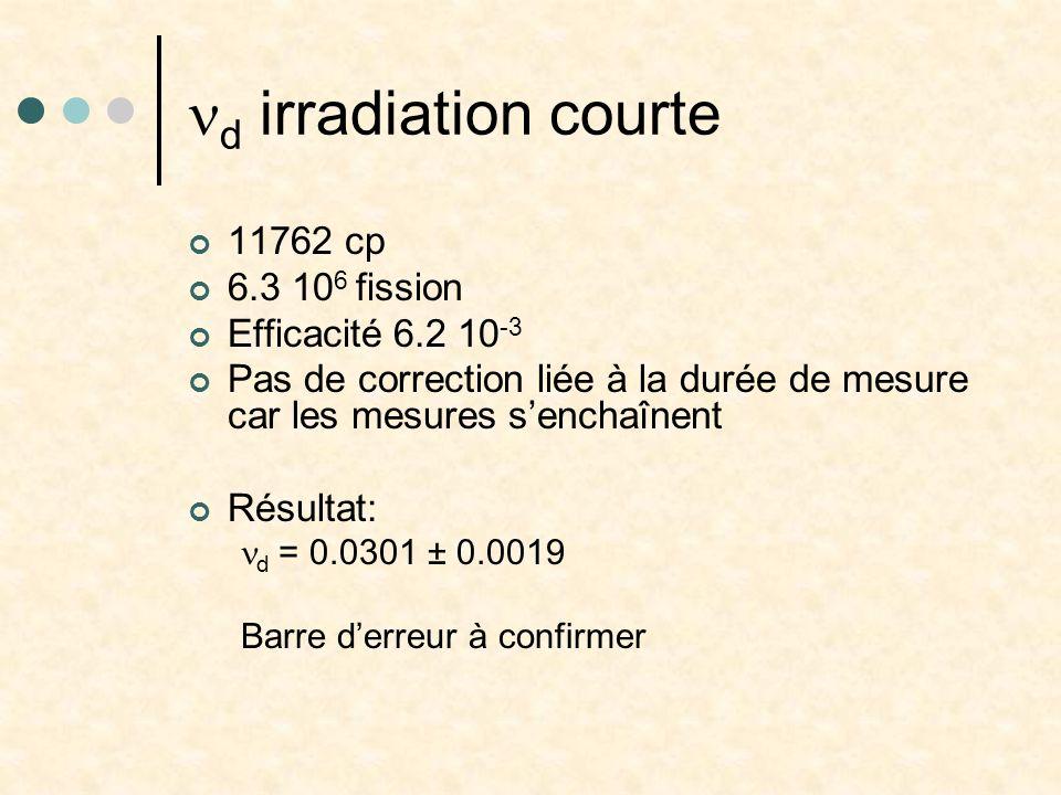 d irradiation courte 11762 cp 6.3 10 6 fission Efficacité 6.2 10 -3 Pas de correction liée à la durée de mesure car les mesures s'enchaînent Résultat: d = 0.0301 ± 0.0019 Barre d'erreur à confirmer