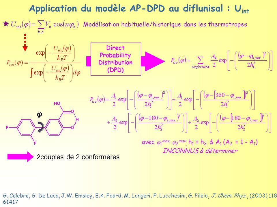 Application du modèle AP-DPD au diflunisal : U int φ avec  1 max,  2 max, h 1 = h 2 & A 1 (A 2 = 1 - A 1 ) INCONNUS à déterminer G. Celebre, G. De L