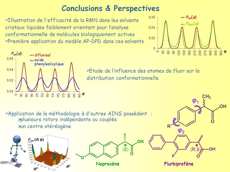 Conclusions & Perspectives Etude de l'influence des atomes de fluor sur la distribution conformationnelle Application de la méthodologie à d autres AINS possédant : Illustration de l efficacité de la RMN dans les solvants cristaux liquides faiblement orientant pour l'analyse conformationnelle de molécules biologiquement actives Première application du modèle AP-DPD dans ces solvants Naproxène * (S) Flurbiprofène * (R,S) P iso (φ) P theo (φ)  plusieurs rotors indépendants ou couplés  un centre stéréogène φ1φ1 φ2φ2 ϑ /° φ/° P iso ( ϑ, φ ) P iso (φ) diflunisal acide phenylsalicylique