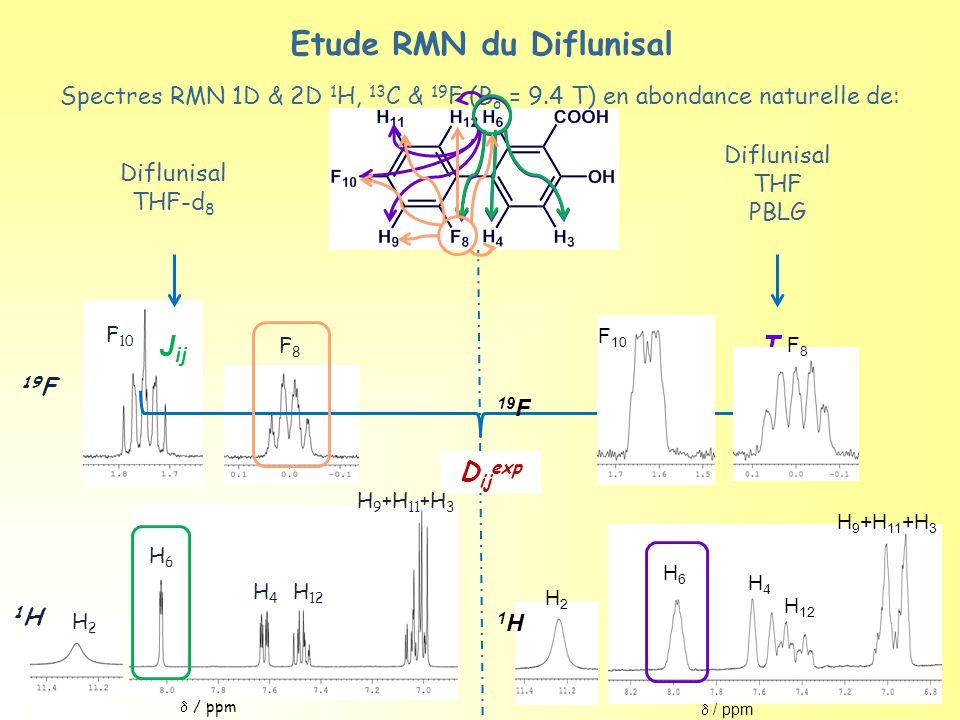  / ppm 19 F 1H1H H4H4 H 12 H6H6 H 9 +H 11 +H 3 H2H2 F 10 F8F8 Diflunisal THF-d 8 J ij T ij Spectres RMN 1D & 2D 1 H, 13 C & 19 F (B o = 9.4 T) en abondance naturelle de: Diflunisal THF PBLG 1H1H 19 F  / ppm H4H4 H 12 H6H6 H 9 +H 11 +H 3 H2H2 F 10 F8F8 D ij exp Etude RMN du Diflunisal