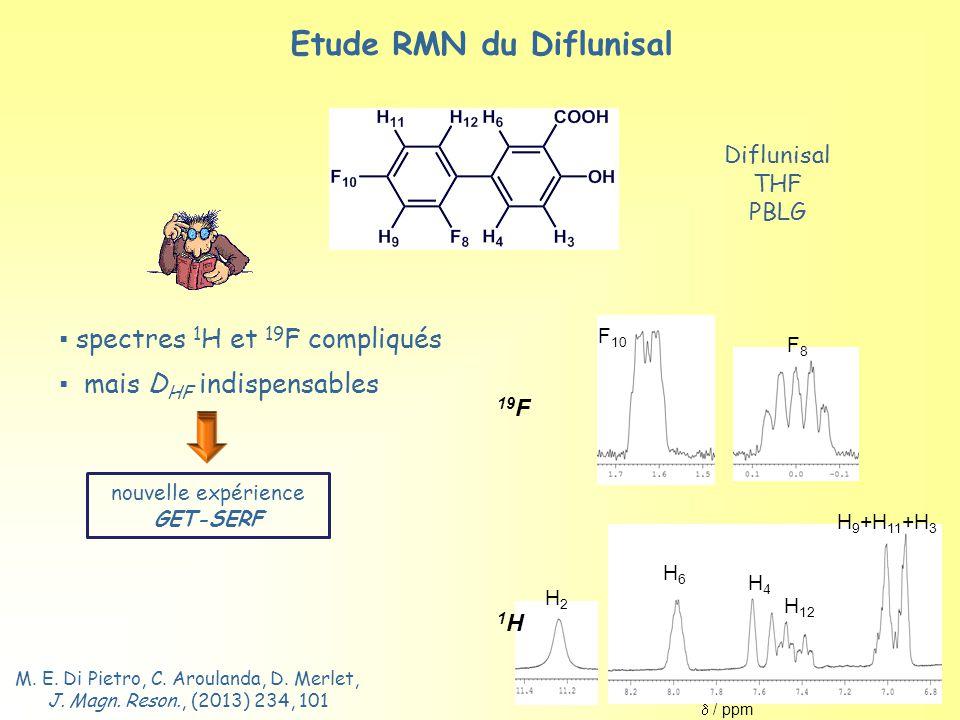 ▪ spectres 1 H et 19 F compliqués nouvelle expérience GET-SERF ▪ mais D HF indispensables Diflunisal THF PBLG 1H1H 19 F  / ppm H4H4 H 12 H6H6 H 9 +H 11 +H 3 H2H2 F 10 F8F8 Etude RMN du Diflunisal M.