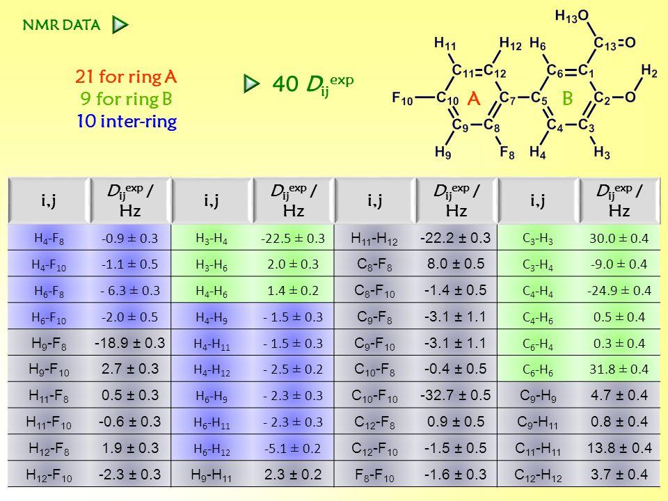 i,j D ij exp / Hz i,j D ij exp / Hz i,j D ij exp / Hz i,j D ij exp / Hz H 4 -F 8 -0.9 ± 0.3 H 3 -H 4 -22.5 ± 0.3 H 11 -H 12 -22.2 ± 0.3 C 3 -H 3 30.0