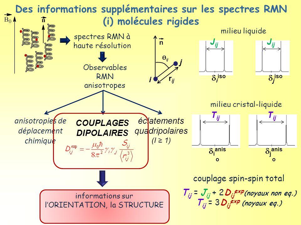 Ɵ ij r ij n COUPLAGES DIPOLAIRES éclatements quadripolaires (I ≥ 1) informations sur l'ORIENTATION, la STRUCTURE anisotropies de déplacement chimique spectres RMN à haute résolution j i milieu liquide J ij  i iso J ij  j iso milieu cristal-liquide T ij  i anis o T ij  j anis o Observables RMN anisotropes Des informations supplémentaires sur les spectres RMN (i) molécules rigides couplage spin-spin total T ij = J ij + 2D ij exp (noyaux non eq.) T ij = 3D ij exp (noyaux eq.)