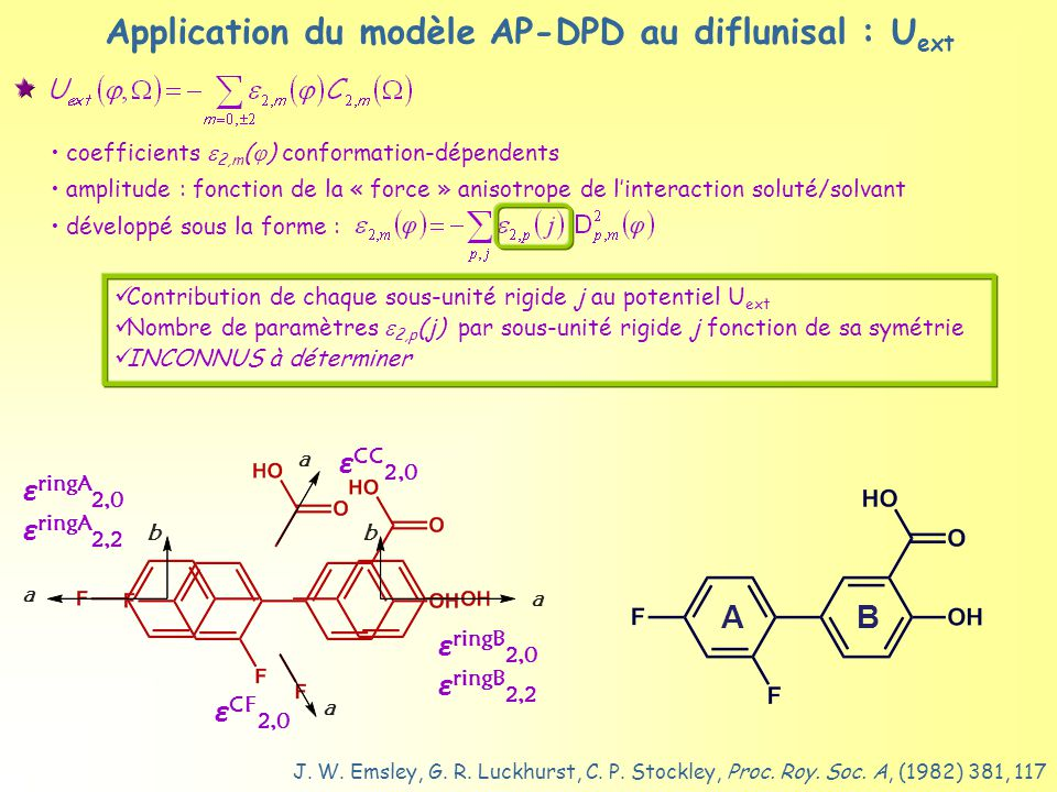 coefficients  2,m (  ) conformation-dépendents amplitude : fonction de la « force » anisotrope de l'interaction soluté/solvant développé sous la forme : a a b a b a ε ringA 2,0 ε ringA 2,2 ε ringB 2,0 ε ringB 2,2 ε CF 2,0 ε CC 2,0 Contribution de chaque sous-unité rigide j au potentiel U ext Nombre de paramètres  2,p (j) par sous-unité rigide j fonction de sa symétrie INCONNUS à déterminer J.