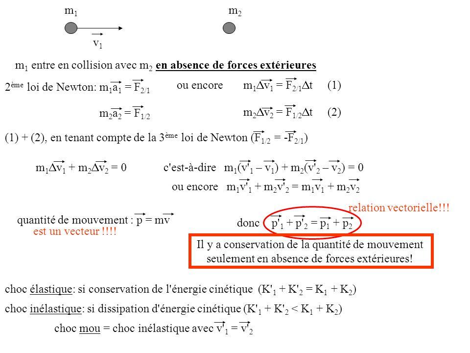 v1v1 m1m1 m2m2 m 1 entre en collision avec m 2 en absence de forces extérieures 2 ème loi de Newton: m 1 a 1 = F 2/1 m 2 a 2 = F 1/2 ou encore m 1  v