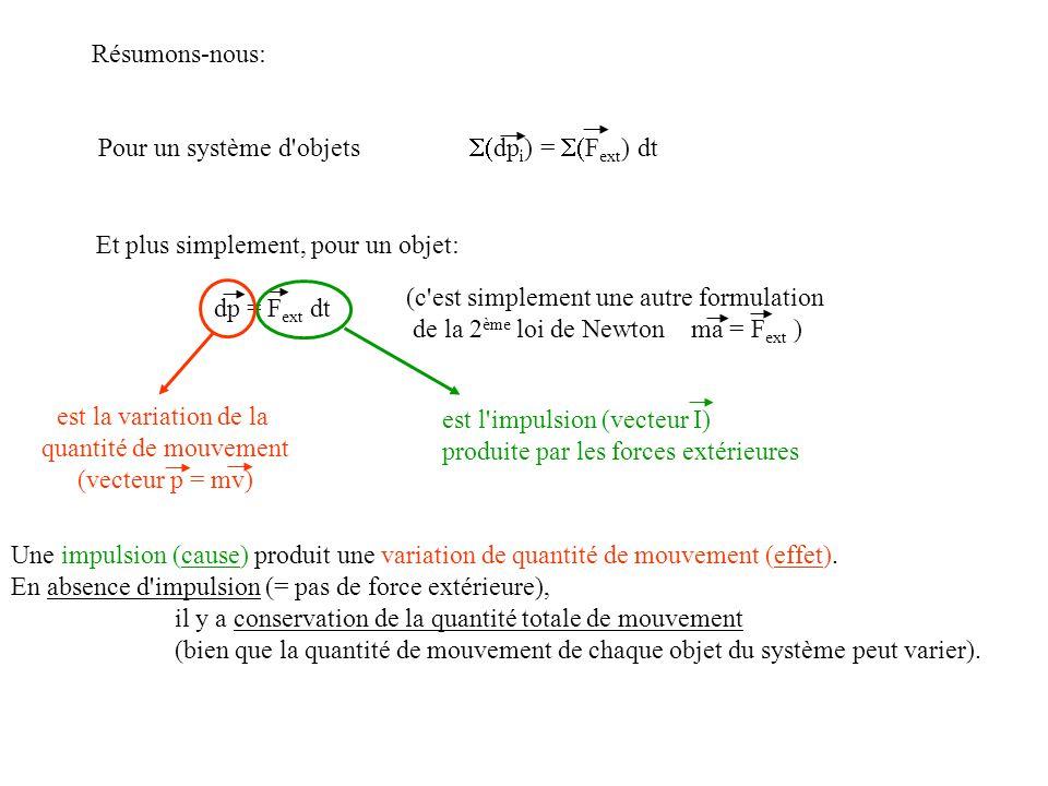 Pour un système d'objets  dp i ) =  F ext ) dt (c'est simplement une autre formulation de la 2 ème loi de Newton ma = F ext ) Et plus simplement,