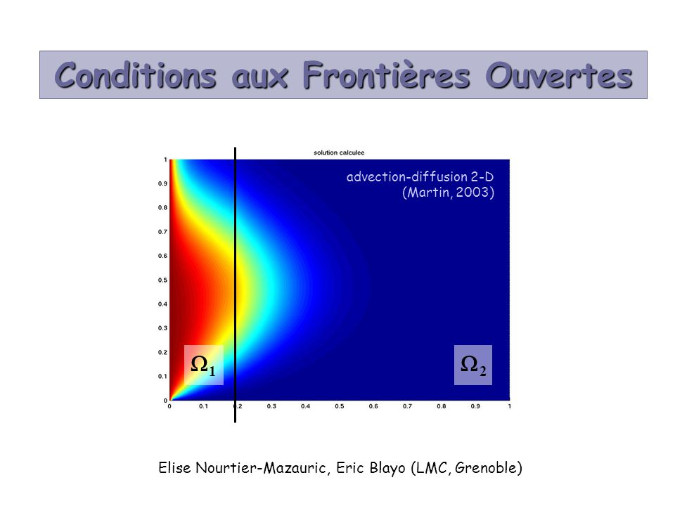 Elise Nourtier-Mazauric, Eric Blayo (LMC, Grenoble) 22 11 advection-diffusion 2-D (Martin, 2003) Conditions aux Frontières Ouvertes