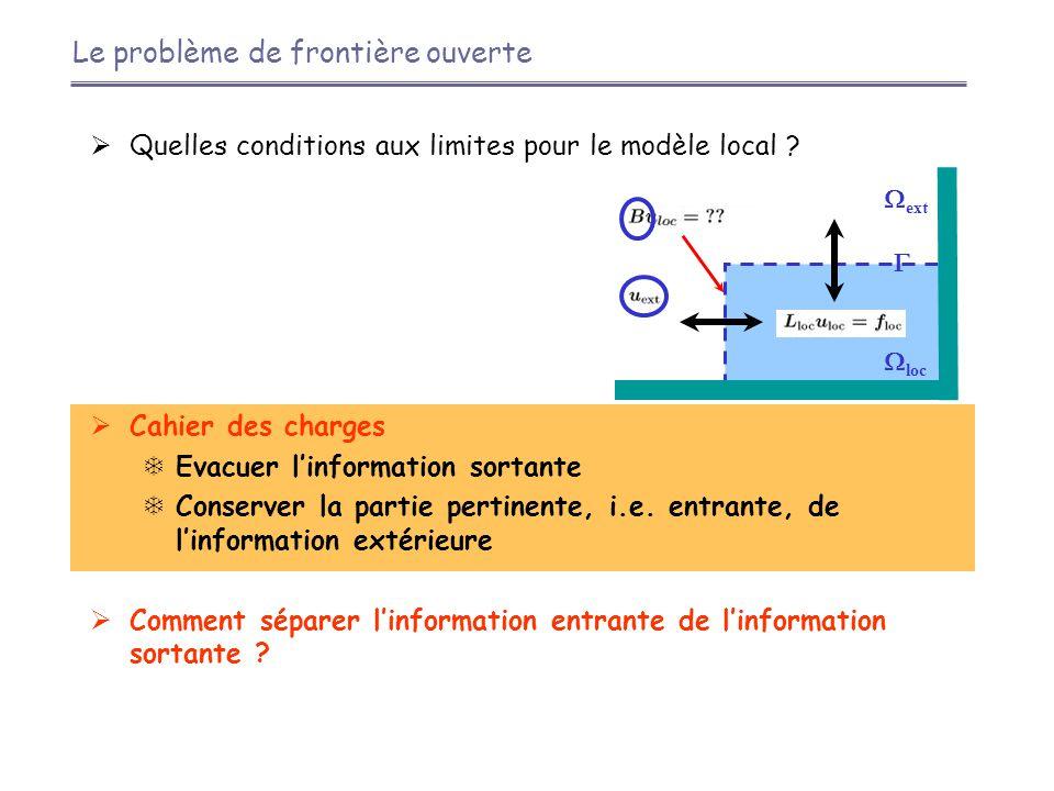  Quelles conditions aux limites pour le modèle local ?  Cahier des charges  Evacuer l'information sortante  Conserver la partie pertinente, i.e. e