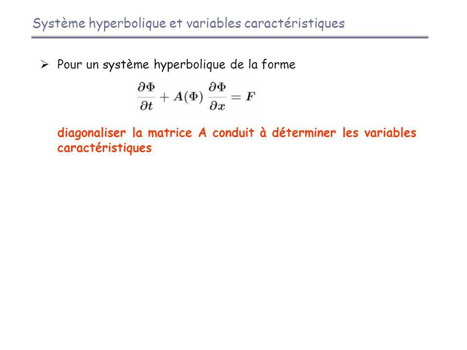  Pour un système hyperbolique de la forme  diagonaliser la matrice A conduit à déterminer les variables caractéristiques Système hyperbolique et variables caractéristiques