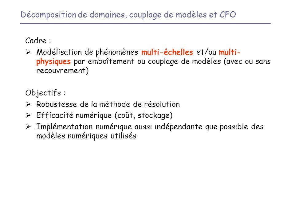 Décomposition de domaines, couplage de modèles et CFO Cadre :  Modélisation de phénomènes multi-échelles et/ou multi- physiques par emboîtement ou co