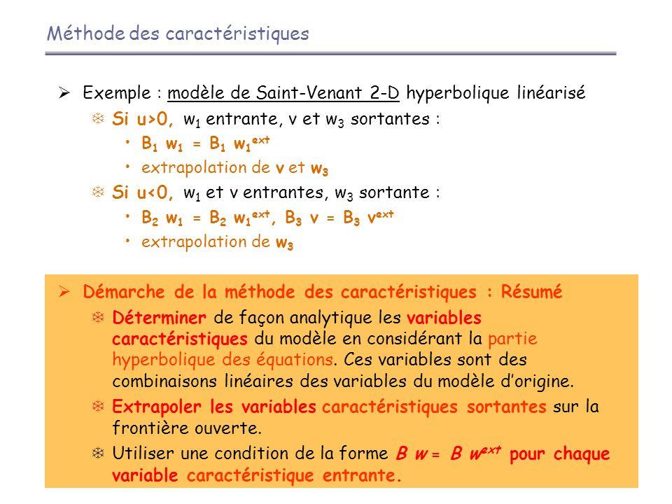 Exemple : modèle de Saint-Venant 2-D hyperbolique linéarisé  Si u>0, w 1 entrante, v et w 3 sortantes : B 1 w 1 = B 1 w 1 ext extrapolation de v et w 3  Si u<0, w 1 et v entrantes, w 3 sortante : B 2 w 1 = B 2 w 1 ext, B 3 v = B 3 v ext extrapolation de w 3  Démarche de la méthode des caractéristiques : Résumé  Déterminer de façon analytique les variables caractéristiques du modèle en considérant la partie hyperbolique des équations.