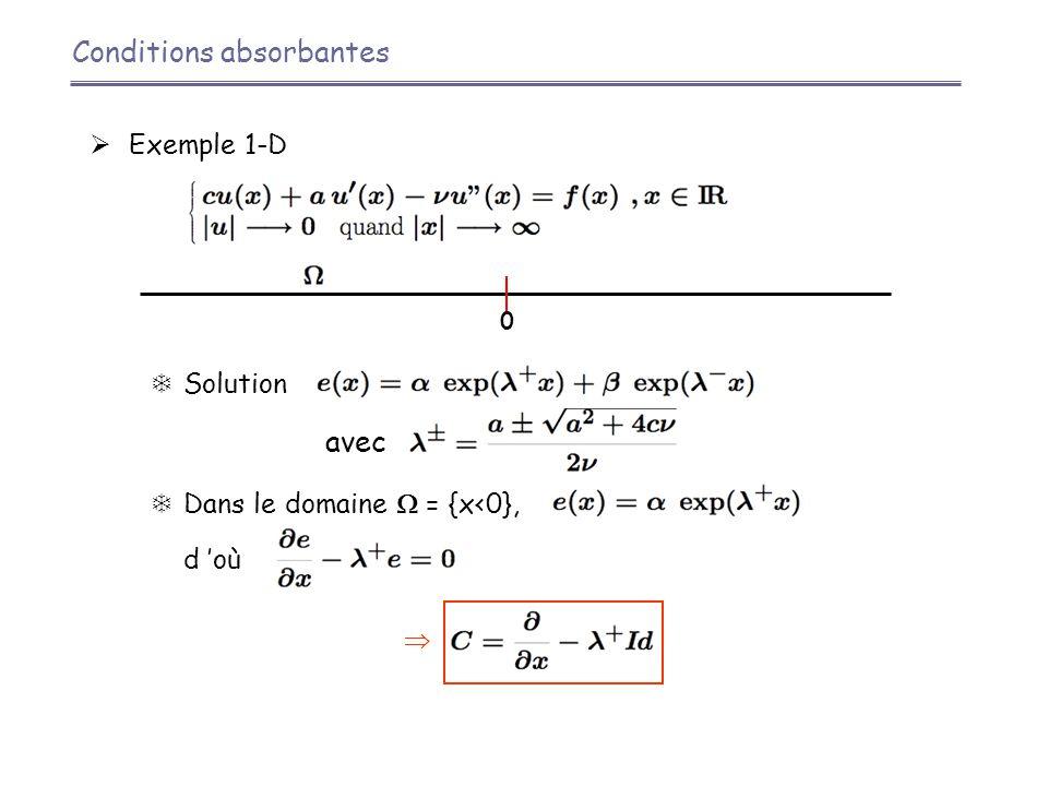 Conditions absorbantes  Exemple 1-D  Solution  Dans le domaine  = {x<0},  d 'où   0 avec