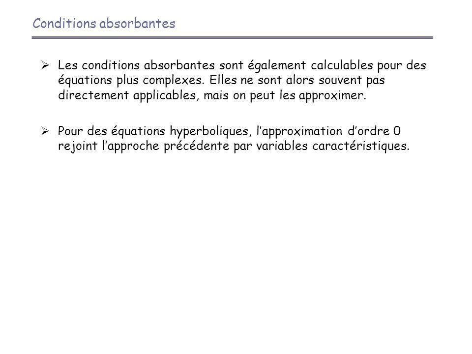 Conditions absorbantes  Les conditions absorbantes sont également calculables pour des équations plus complexes. Elles ne sont alors souvent pas dire
