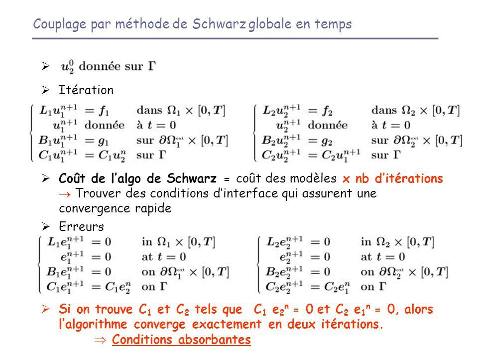  Itération  Coût de l'algo de Schwarz = coût des modèles x nb d'itérations  Trouver des conditions d'interface qui assurent une convergence rapide  Erreurs  Si on trouve C 1 et C 2 tels que C 1 e 2 n = 0 et C 2 e 1 n = 0, alors l'algorithme converge exactement en deux itérations.