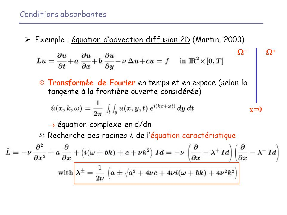  Exemple : équation d'advection-diffusion 2D (Martin, 2003)  Transformée de Fourier en temps et en espace (selon la tangente à la frontière ouverte