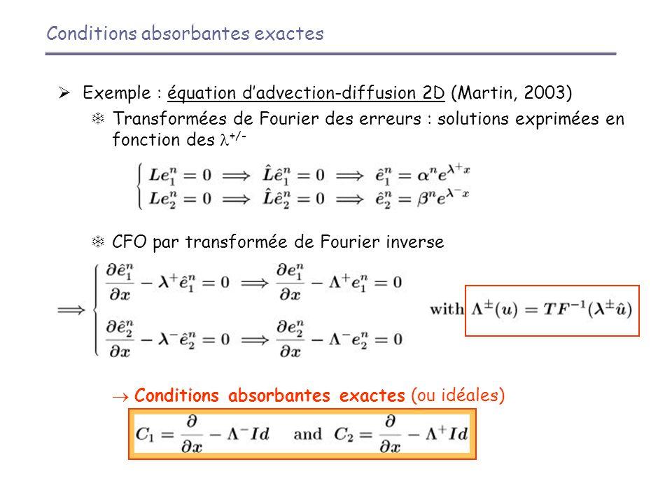  Exemple : équation d'advection-diffusion 2D (Martin, 2003)  Transformées de Fourier des erreurs : solutions exprimées en fonction des +/-  CFO par