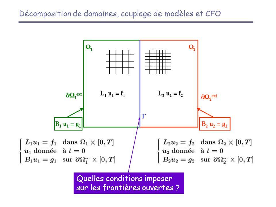  Exemple : simulation de Saint-Venant 2-D (Martin, 2003)  Propagation d'un dôme d'eau dans un « canal »  1 seul domaine