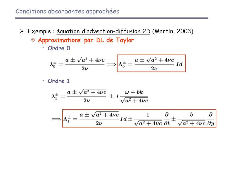  Exemple : équation d'advection-diffusion 2D (Martin, 2003)  Approximations par DL de Taylor Ordre 0 Ordre 1 Conditions absorbantes approchées