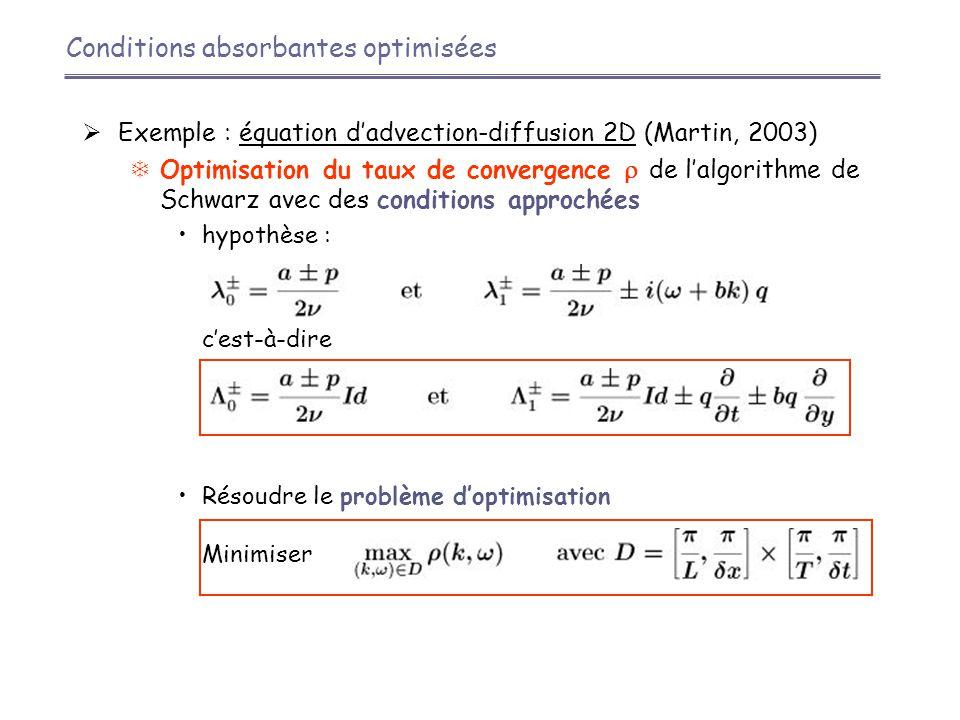  Exemple : équation d'advection-diffusion 2D (Martin, 2003)  Optimisation du taux de convergence  de l'algorithme de Schwarz avec des conditions approchées hypothèse : c'est-à-dire Résoudre le problème d'optimisation Minimiser Conditions absorbantes optimisées