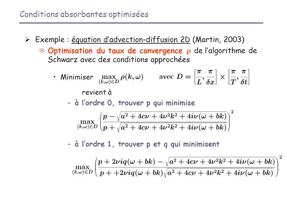  Exemple : équation d'advection-diffusion 2D (Martin, 2003)  Optimisation du taux de convergence  de l'algorithme de Schwarz avec des conditions approchées Minimiser revient à –à l'ordre 0, trouver p qui minimise –à l'ordre 1, trouver p et q qui minimisent Conditions absorbantes optimisées