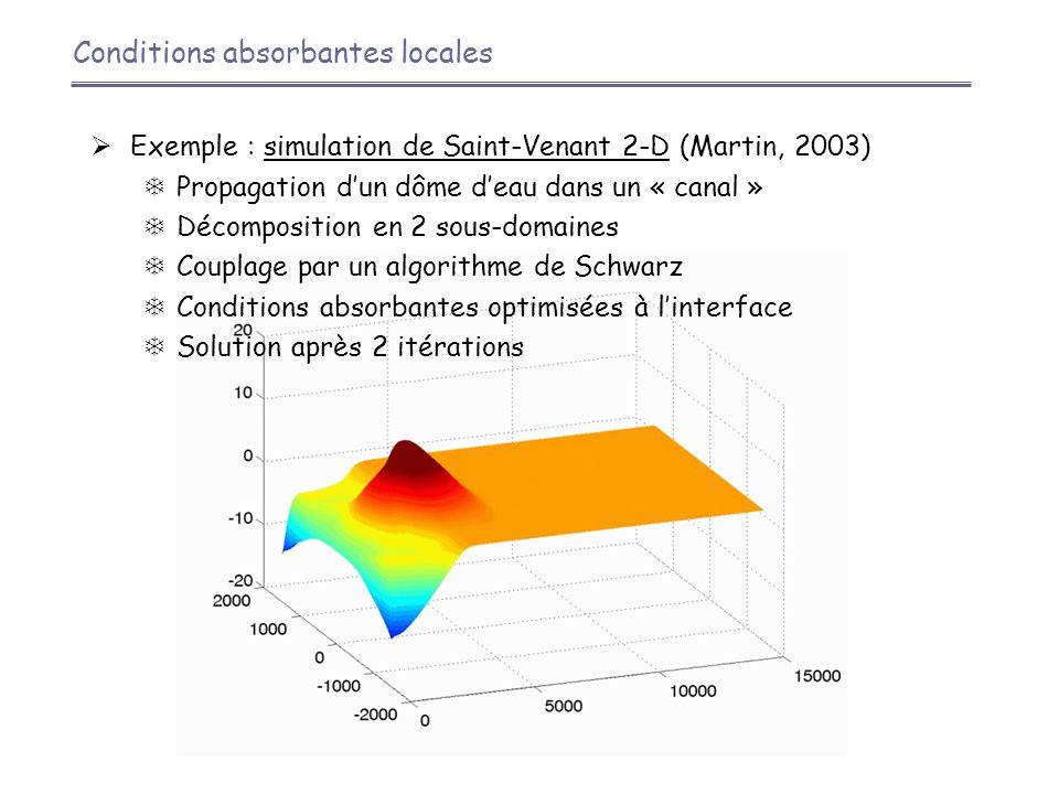 Conditions absorbantes locales  Exemple : simulation de Saint-Venant 2-D (Martin, 2003)  Propagation d'un dôme d'eau dans un « canal »  Décomposition en 2 sous-domaines  Couplage par un algorithme de Schwarz  Conditions absorbantes optimisées à l'interface  Solution après 2 itérations