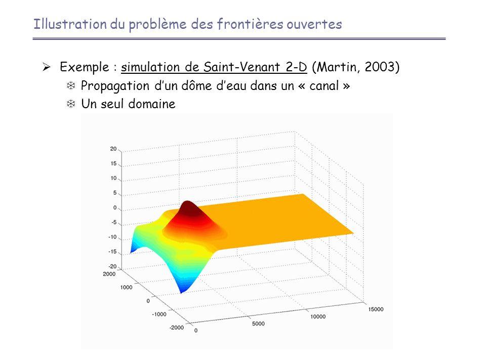 Illustration du problème des frontières ouvertes  Exemple : simulation de Saint-Venant 2-D (Martin, 2003)  Propagation d'un dôme d'eau dans un « canal »  Un seul domaine