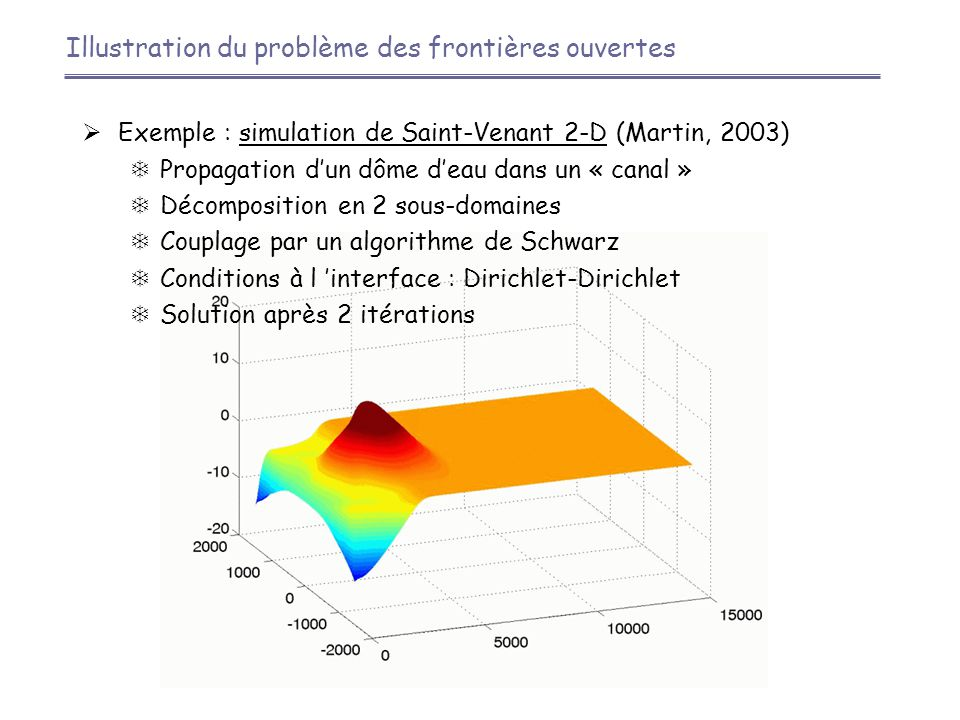 Illustration du problème des frontières ouvertes  Exemple : simulation de Saint-Venant 2-D (Martin, 2003)  Propagation d'un dôme d'eau dans un « canal »  Décomposition en 2 sous-domaines  Couplage par un algorithme de Schwarz  Conditions à l 'interface : Dirichlet-Dirichlet  Solution après 2 itérations