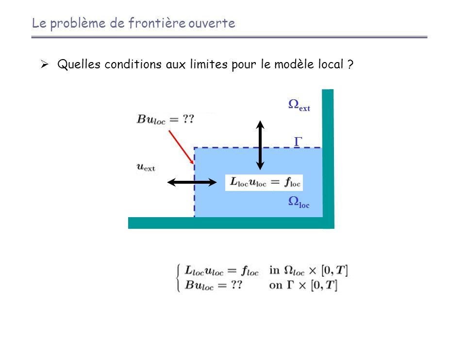  Exemple : équation d'advection-diffusion 2D (Martin, 2003)  Problème : les opérateurs pseudo-différentiels  +/- ne sont pas locaux  recherche de conditions locales par approximations  2 approches Approximations par DL de Taylor Optimisation du taux de convergence de l'algorithme de Schwarz avec des conditions approchées Conditions absorbantes approchées