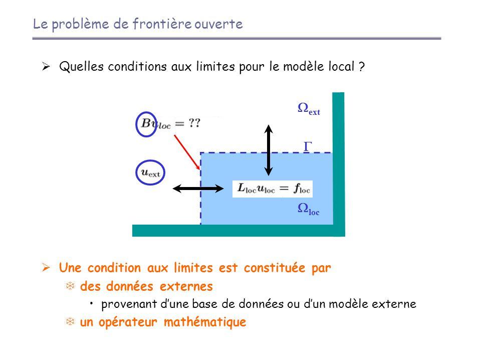   loc  ext Le problème de frontière ouverte  Quelles conditions aux limites pour le modèle local ?  Une condition aux limites est constituée par