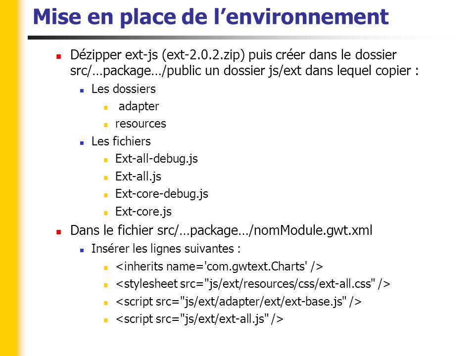 Mise en place de l'environnement Dézipper ext-js (ext-2.0.2.zip) puis créer dans le dossier src/…package…/public un dossier js/ext dans lequel copier : Les dossiers adapter resources Les fichiers Ext-all-debug.js Ext-all.js Ext-core-debug.js Ext-core.js Dans le fichier src/…package…/nomModule.gwt.xml Insérer les lignes suivantes :
