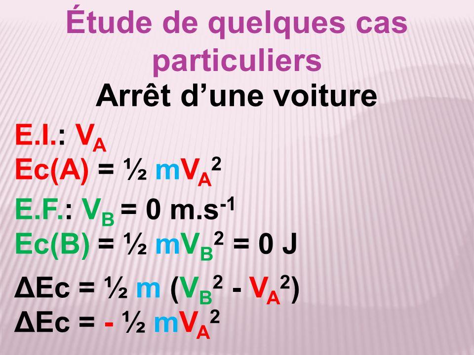 Étude de quelques cas particuliers ΔEc = ½ m (V B 2 - V A 2 ) ΔEc = - ½ mV A 2 E.I.: V A Ec(A) = ½ mV A 2 Arrêt d'une voiture E.F.: V B = 0 m.s -1 Ec(