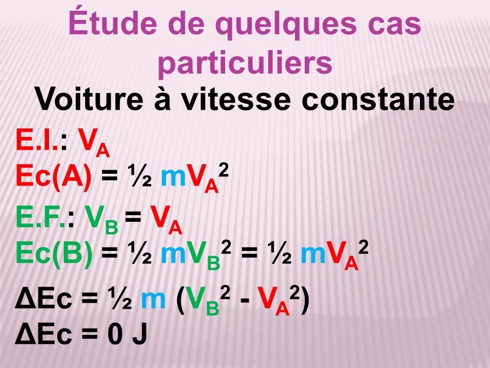 Étude de quelques cas particuliers ΔEc = ½ m (V B 2 - V A 2 ) ΔEc = 0 J E.I.: V A Ec(A) = ½ mV A 2 Voiture à vitesse constante E.F.: V B = V A Ec(B) =