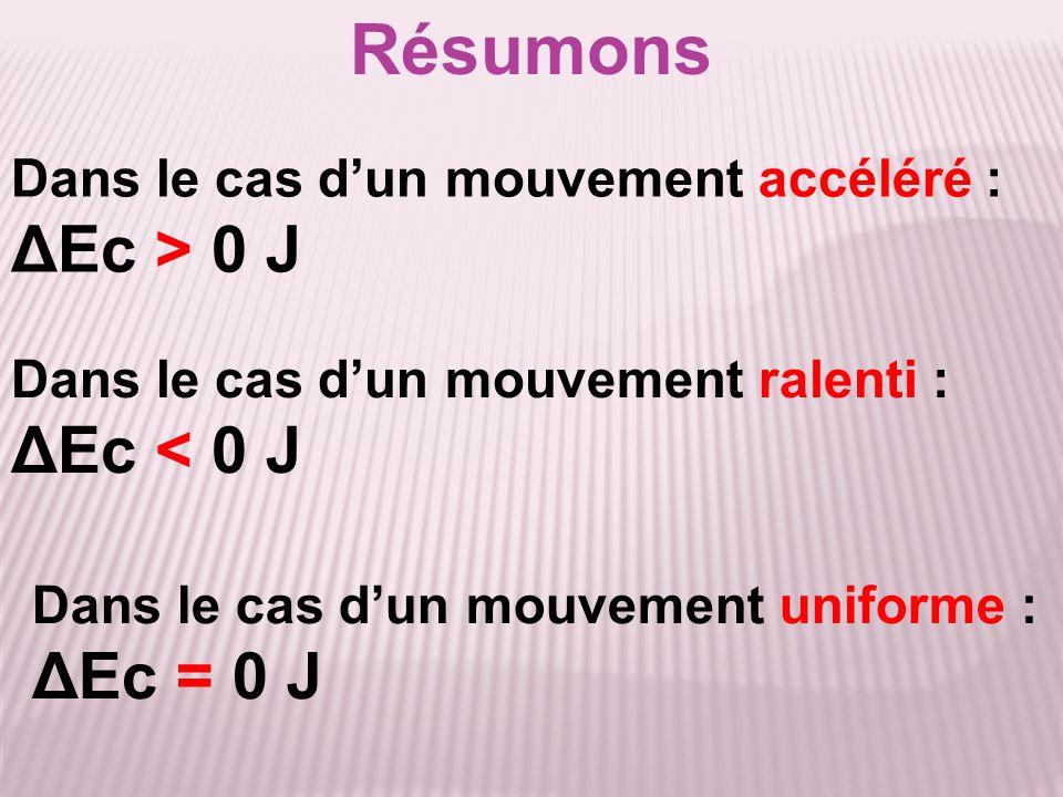 Résumons Dans le cas d'un mouvement accéléré : ΔEc > 0 J Dans le cas d'un mouvement ralenti : ΔEc < 0 J Dans le cas d'un mouvement uniforme : ΔEc = 0