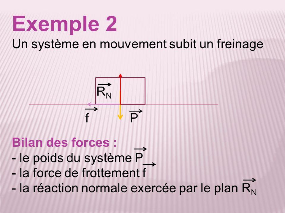 Exemple 2 Un système en mouvement subit un freinage Bilan des forces : - le poids du système P - la force de frottement f - la réaction normale exercé
