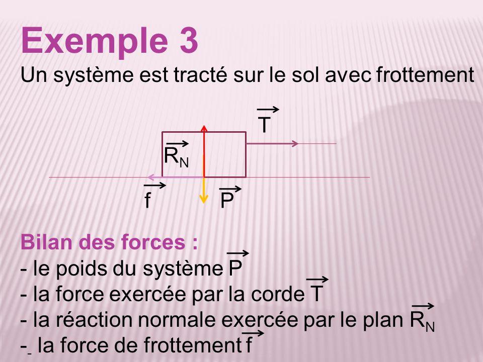 Exemple 3 Un système est tracté sur le sol avec frottement Bilan des forces : - le poids du système P - la force exercée par la corde T - la réaction