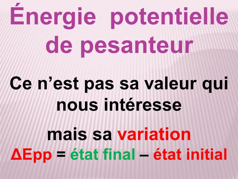 Énergie potentielle de pesanteur Ce n'est pas sa valeur qui nous intéresse mais sa variation ΔEpp = état final – état initial