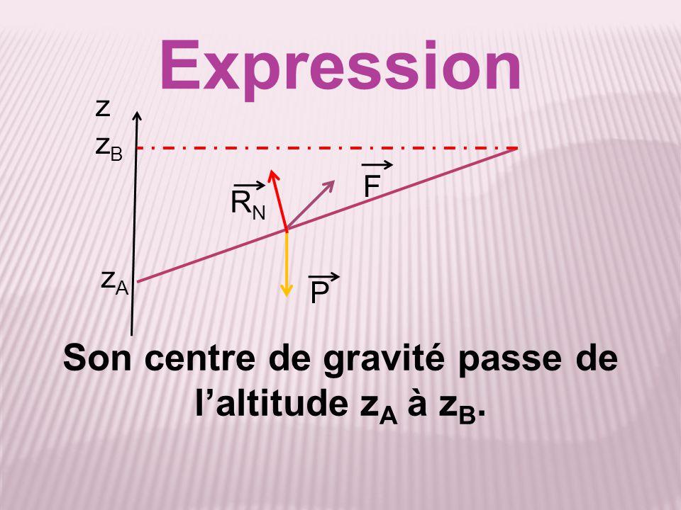 Expression Son centre de gravité passe de l'altitude z A à z B. P F zAzA z zBzB RNRN