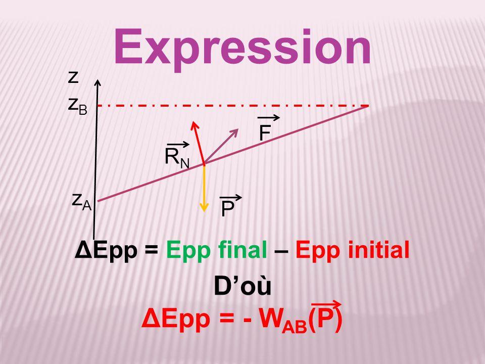 Expression ΔEpp = Epp final – Epp initial P F zAzA z zBzB RNRN D'où ΔEpp = - W AB (P)